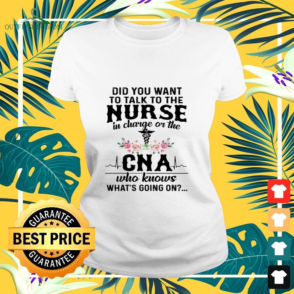 Did you want ti talk to the Nurse in charge of the CNA who knows what's going on ladies-tee