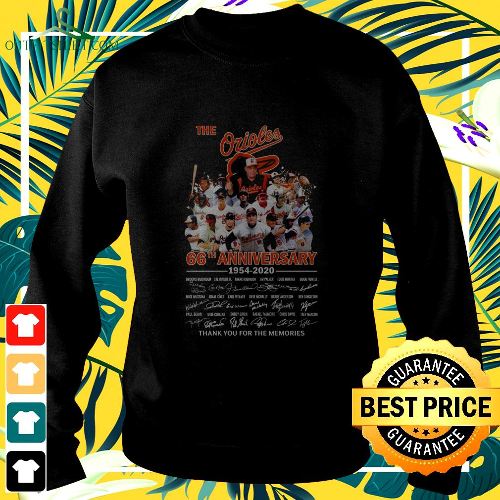 The Orioles 66th anniversary 1954-2020 thank you for the memories sweater